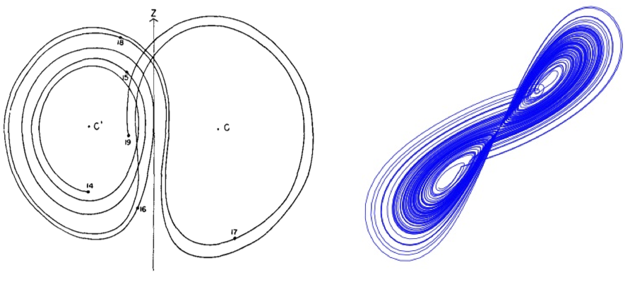 convective boiling simulation thesis Experimental measurements and cfd simulation of convective boiling during subcooled developing flow of r-11 within vertical annulus.